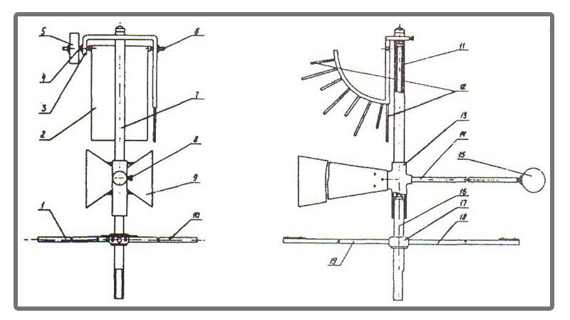 Схема флюгеров ФВЛ-М и ФВТ-М