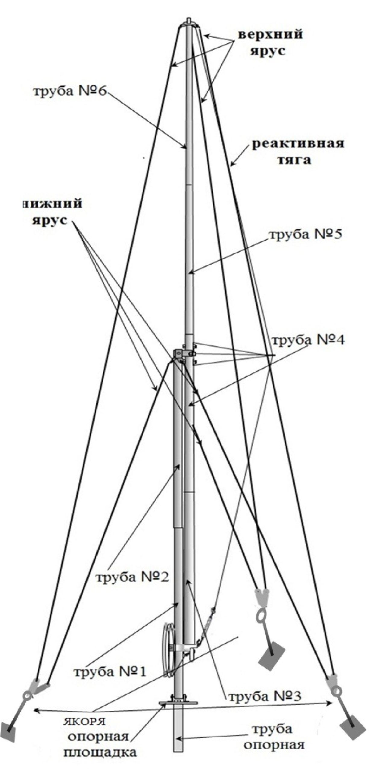 Мачта метеорологическая М-82 I